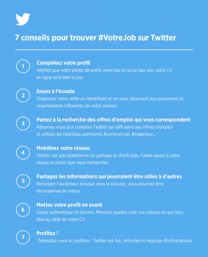 Conseils Touver un job sur twitter
